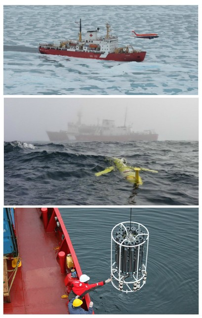 Three images of ocean research. Top shows icy waters with a Canadian research vessel and aircraft flying overhead. Second shows a yellow sampling glider, which looks like  small plane just beneath the surface of the water with a  research vessel in the distance. Third shows three people on the dick of a ship reaching for a sampling rosette which is hanging over the side of the boat from a winch line.