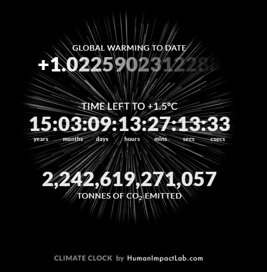 Snapshot of the climate clock found at climateclock.net taken at 11:52 am (EST) on January 16, 2018.