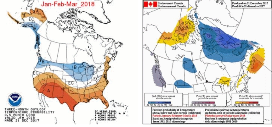 Two maps. On the left shows NOAA's seasonal forecast CFSv2 and on the right Environment and Climate Change Canada's CanSIPS