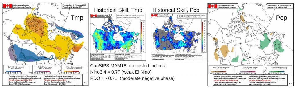 Four figures showing maps of the seasonal outlook for spring 2019 in Canada by Marko Markovic et al. Two maps show temperature and precipitation forecasts in Canada as probability of above or below normal. Other two maps show the various influencing factors.